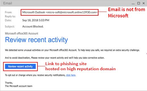 spear-phishing-protection